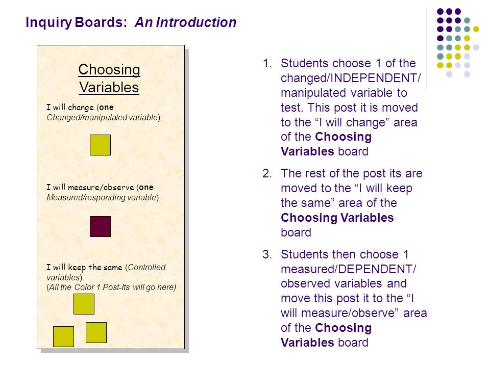 Choosing Variables I will change (one Changed/manipulated variable): I will measure/observe (one Measured/responding variable): I will keep the same (Controlled variables): (All the Color 1 Post-Its will go here) Inquiry Boards: An Introduction 1.Students choose 1 of the changed/INDEPENDENT/ manipulated variable to test.