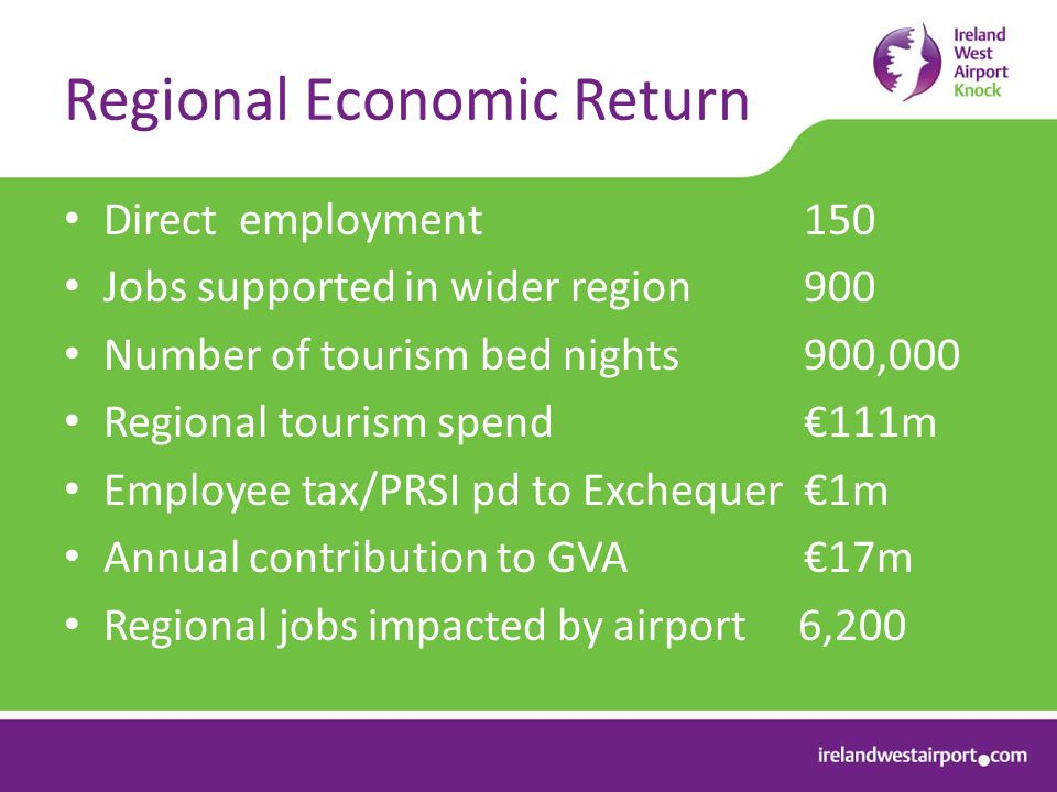 Regional Economic Return Direct employment 150 Jobs supported in wider region900 Number of tourism bed nights 900,000 Regional tourism spend111m Employee tax/PRSI pd to Exchequer 1m Annual contribution to GVA17m Regional jobs impacted by airport 6,200