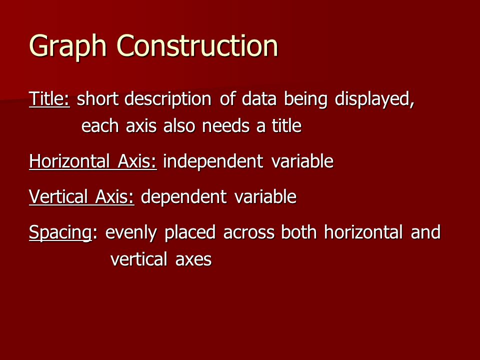 Graph Construction Title: short description of data being displayed, each axis also needs a title each axis also needs a title Horizontal Axis: indepe