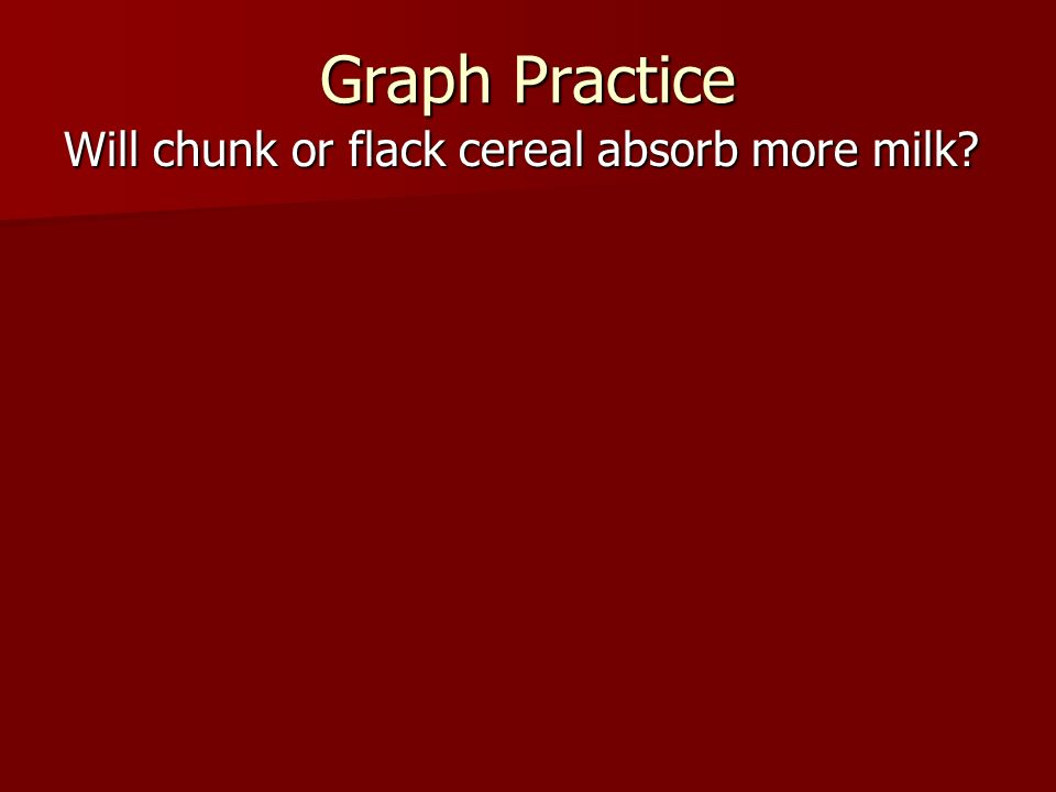 Graph Practice Will chunk or flack cereal absorb more milk?