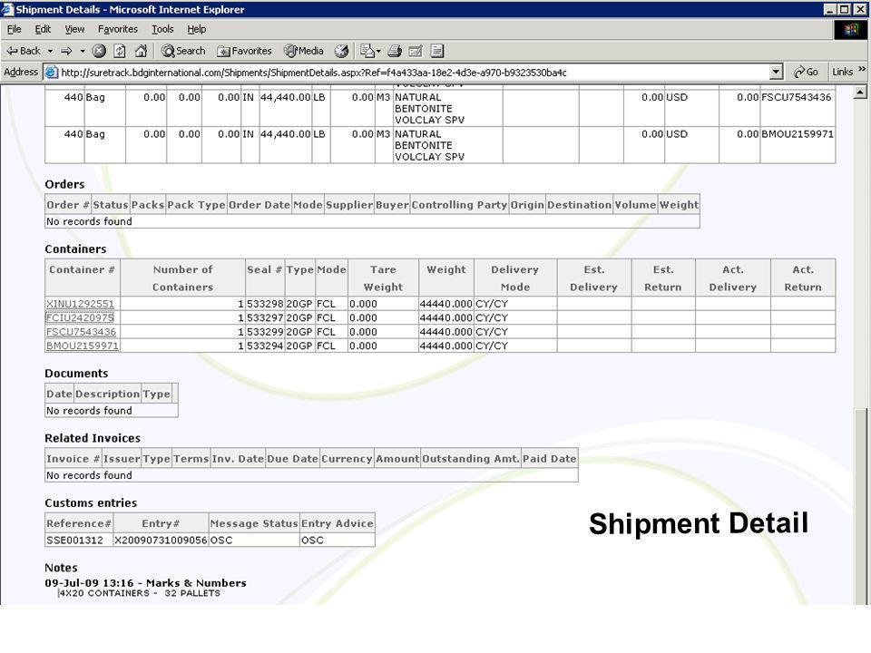 Shipment Detail b Shipment Detail