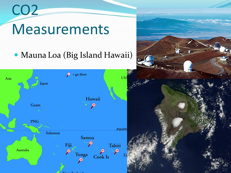 CO2 Measurements Mauna Loa (Big Island Hawaii)