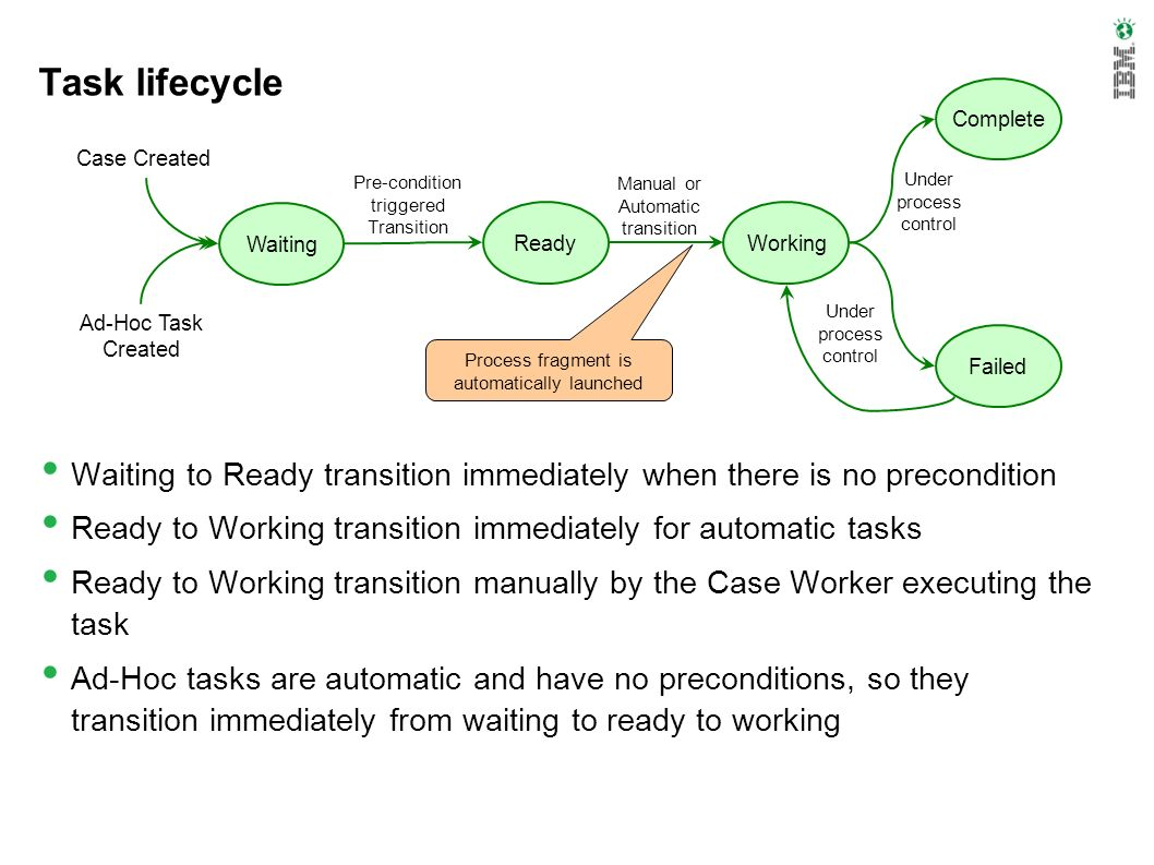 Task lifecycle Waiting to Ready transition immediately when there is no precondition Ready to Working transition immediately for automatic tasks Ready