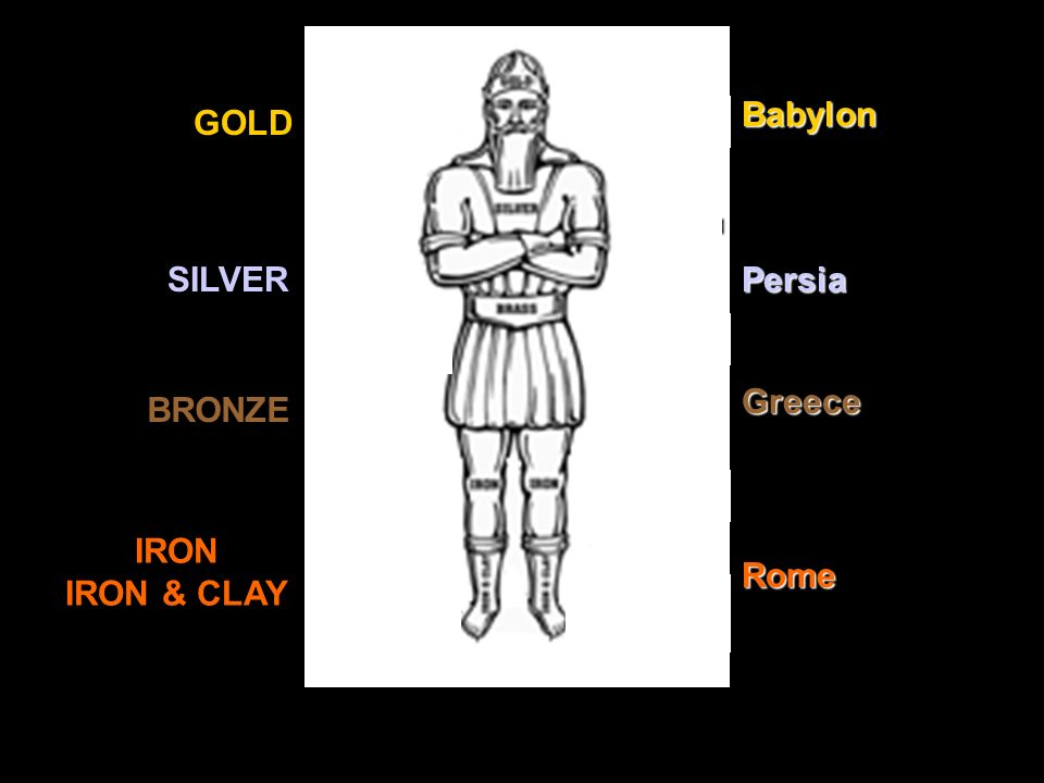 Babylon Greece Rome SILVER BRONZE IRON IRON & CLAY GOLD Persia