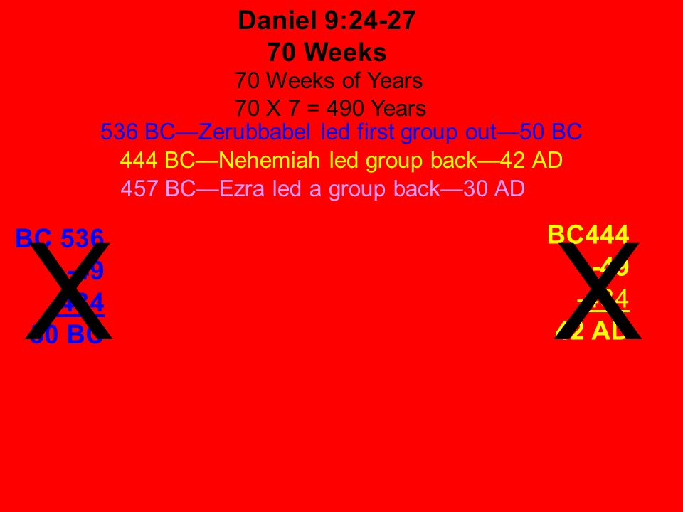 Daniel 9:24-27 70 Weeks 70 Weeks of Years 70 X 7 = 490 Years 457 BCEzra led a group back30 AD BC 536 -49 -434 50 BC 536 BCZerubbabel led first group out50 BC BC444 -49 -434 42 AD 444 BCNehemiah led group back42 AD XX