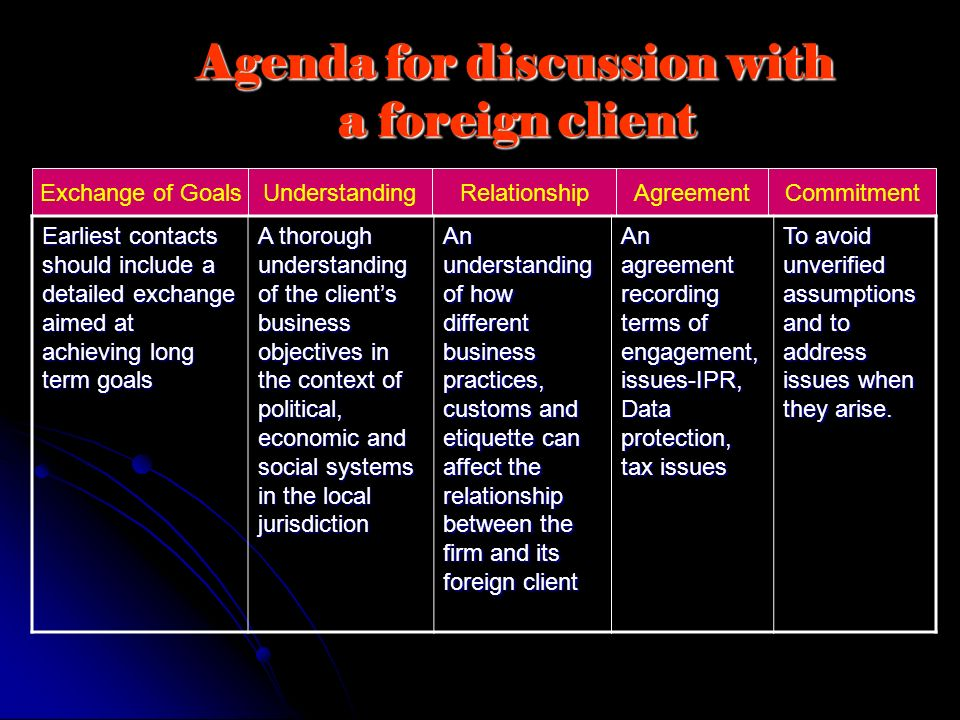 Agenda for discussion with a foreign client Exchange of GoalsCommitmentUnderstandingRelationshipAgreement Earliest contacts should include a detailed
