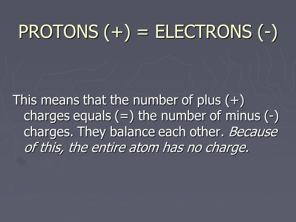 PROTONS (+) = ELECTRONS (-) This means that the number of plus (+) charges equals (=) the number of minus (-) charges.