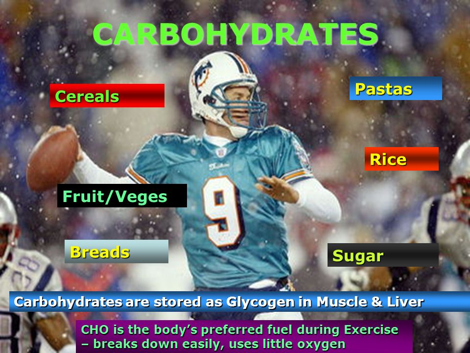 CARBOHYDRATES Cereals Breads Pastas Rice Sugar Carbohydrates are stored as Glycogen in Muscle & Liver CHO is the bodys preferred fuel during Exercise – breaks down easily, uses little oxygen Fruit/Veges