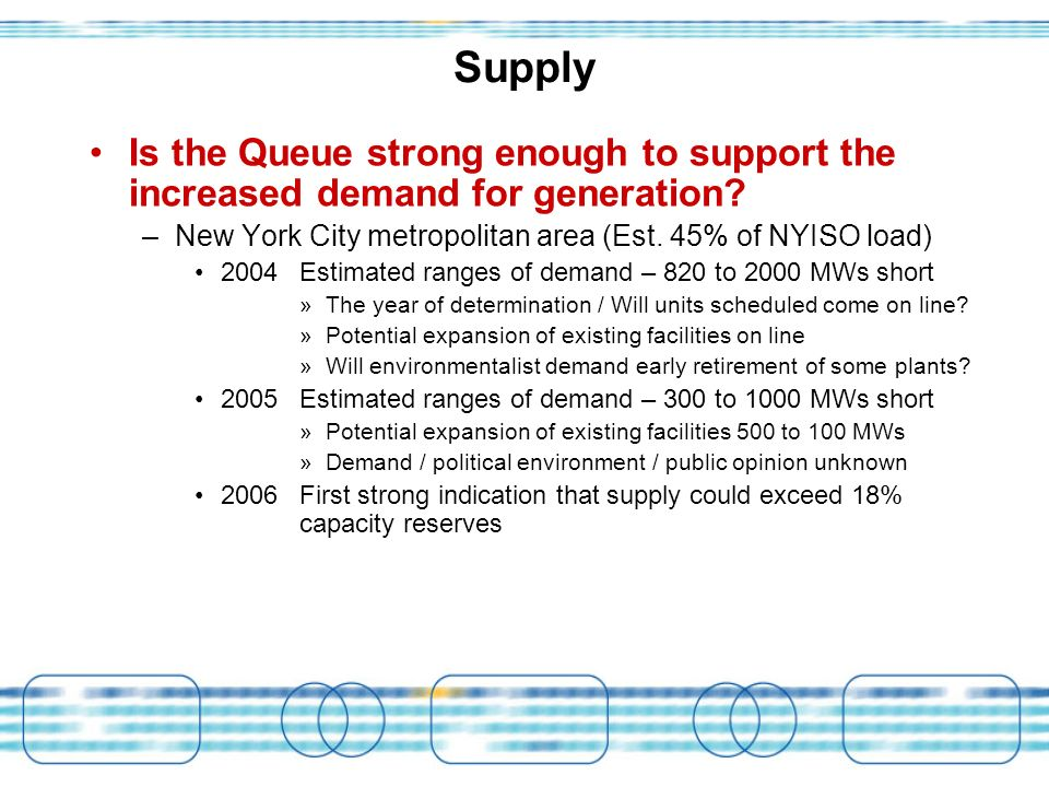 Supply Is the Queue strong enough to support the increased demand for generation? –New York City metropolitan area (Est. 45% of NYISO load) 2004Estima
