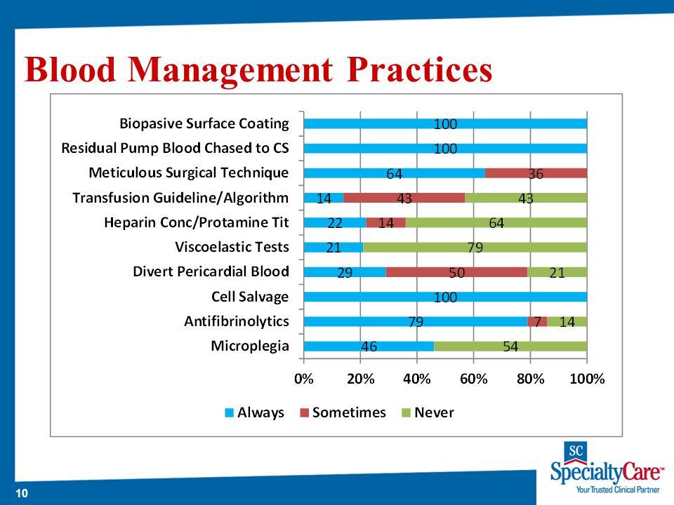 10 Blood Management Practices
