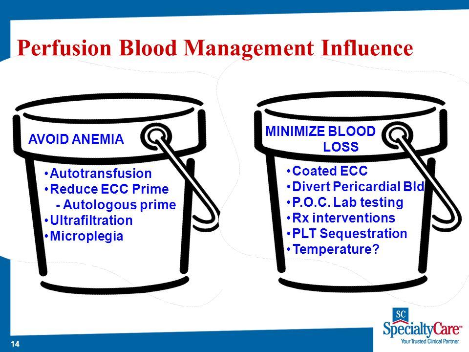 14 Autotransfusion Reduce ECC Prime - Autologous prime Ultrafiltration Microplegia AVOID ANEMIA Coated ECC Divert Pericardial Bld P.O.C.