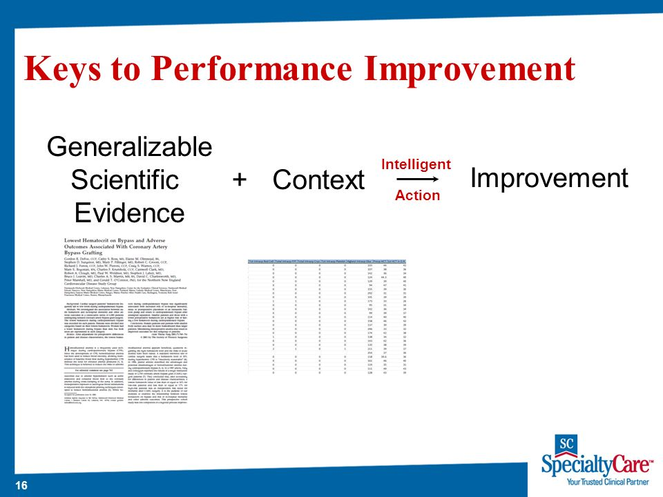 16 Generalizable Scientific Evidence +Context Improvement Keys to Performance Improvement Intelligent Action