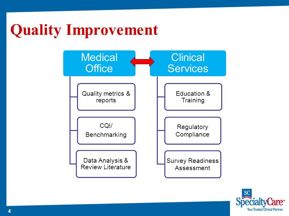 4 Quality Improvement