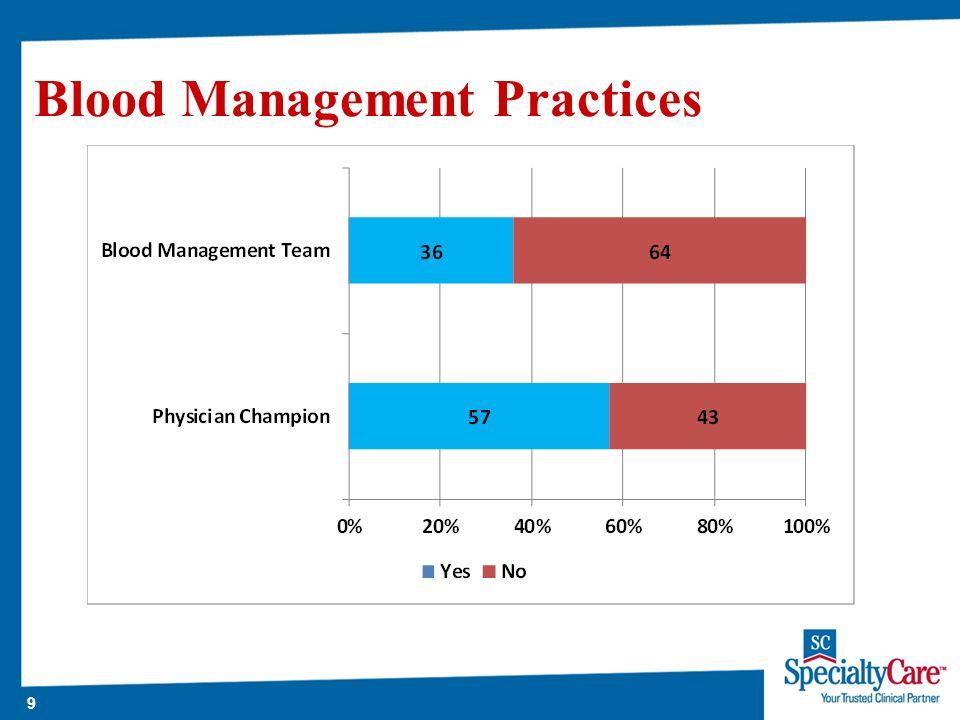 9 Blood Management Practices