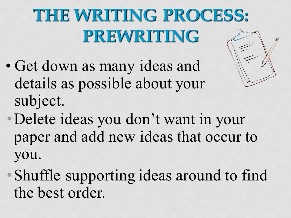 THE WRITING PROCESS: PREWRITING Delete ideas you dont want in your paper and add new ideas that occur to you.