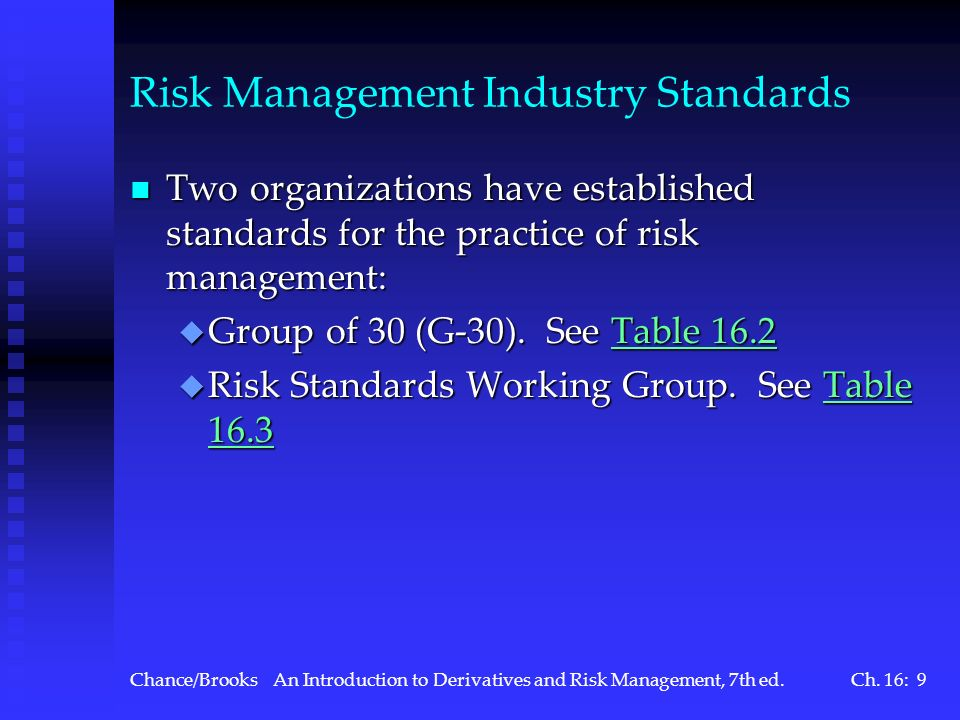Chance/BrooksAn Introduction to Derivatives and Risk Management, 7th ed.Ch.