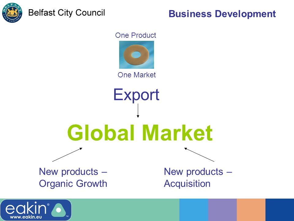 One Product One Market Export Global Market New products – Organic Growth New products – Acquisition Business Development