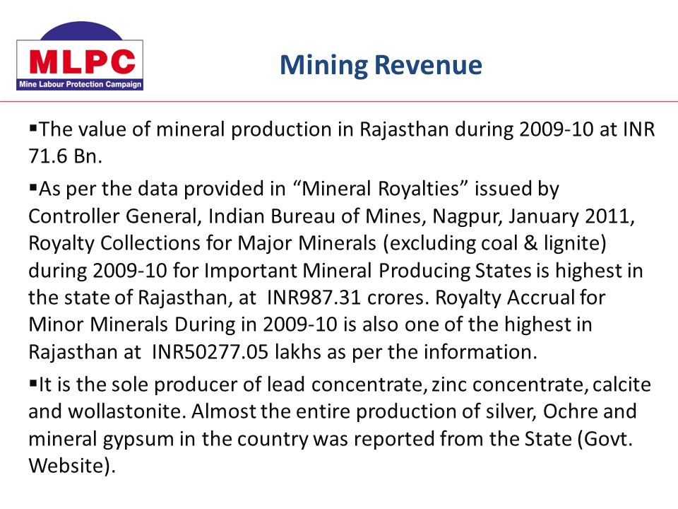 The value of mineral production in Rajasthan during 2009-10 at INR 71.6 Bn.