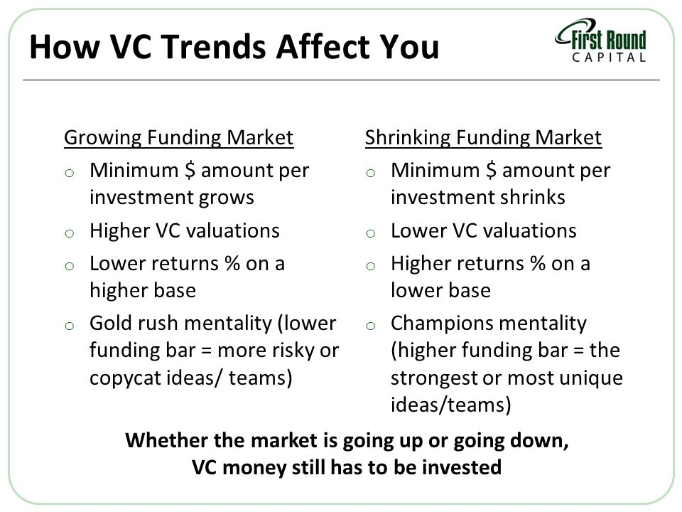 How VC Trends Affect You Growing Funding Market o Minimum $ amount per investment grows o Higher VC valuations o Lower returns % on a higher base o Gold rush mentality (lower funding bar = more risky or copycat ideas/ teams) Shrinking Funding Market o Minimum $ amount per investment shrinks o Lower VC valuations o Higher returns % on a lower base o Champions mentality (higher funding bar = the strongest or most unique ideas/teams) Whether the market is going up or going down, VC money still has to be invested