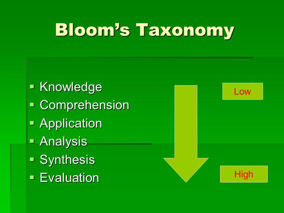 Blooms Taxonomy Knowledge Knowledge Comprehension Comprehension Application Application Analysis Analysis Synthesis Synthesis Evaluation Evaluation Hi