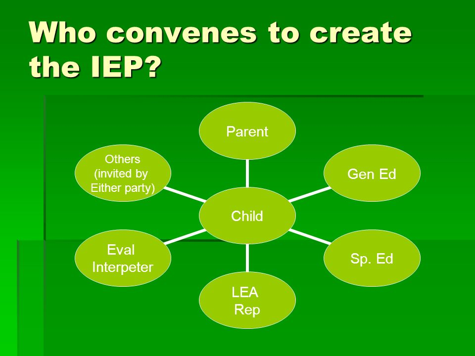 Who convenes to create the IEP? Child ParentGen EdSp. Ed LEA Rep Eval Interpeter Others (invited by Either party)