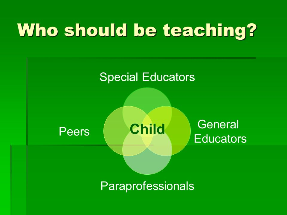 Who should be teaching? Child