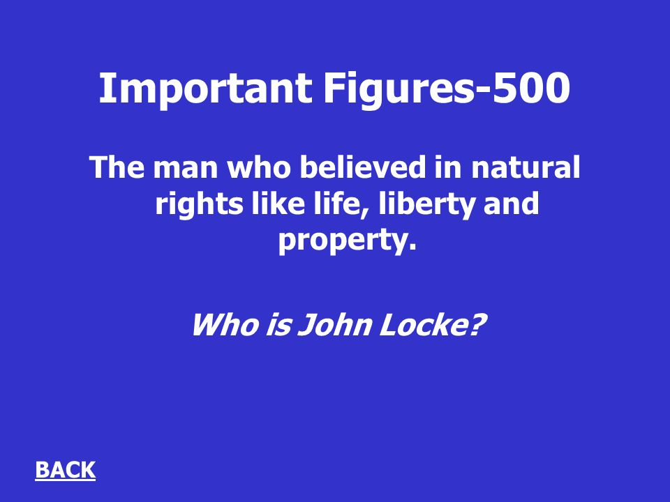 Important Figures-500 The man who believed in natural rights like life, liberty and property.