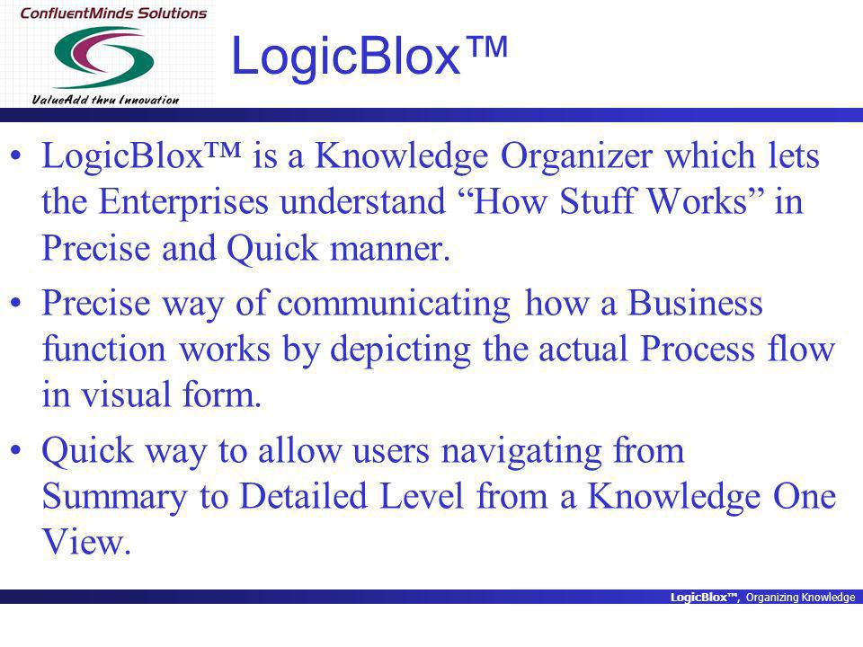 LogicBlox, Organizing Knowledge LogicBlox LogicBlox is a Knowledge Organizer which lets the Enterprises understand How Stuff Works in Precise and Quick manner.