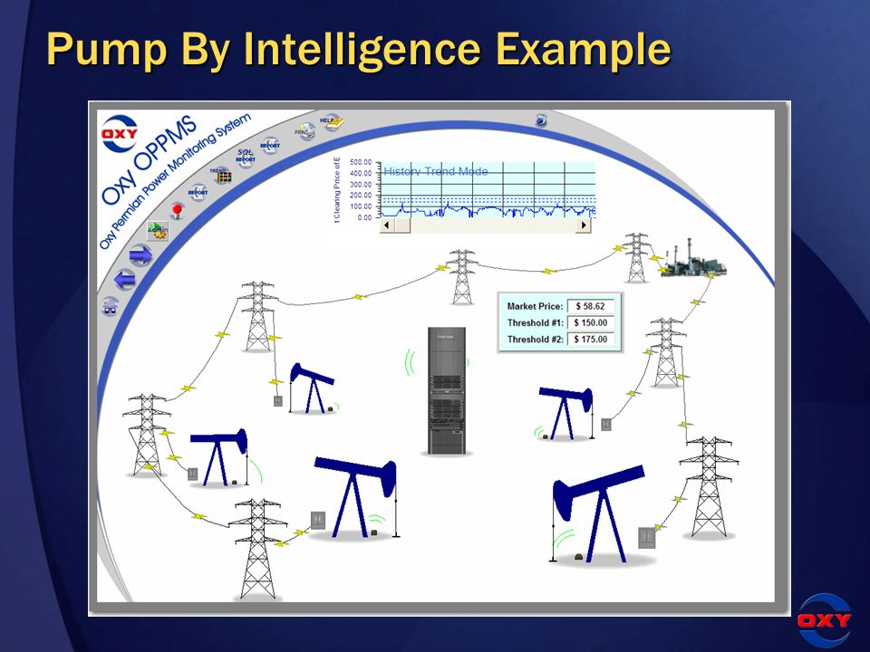 Pump By Intelligence Example