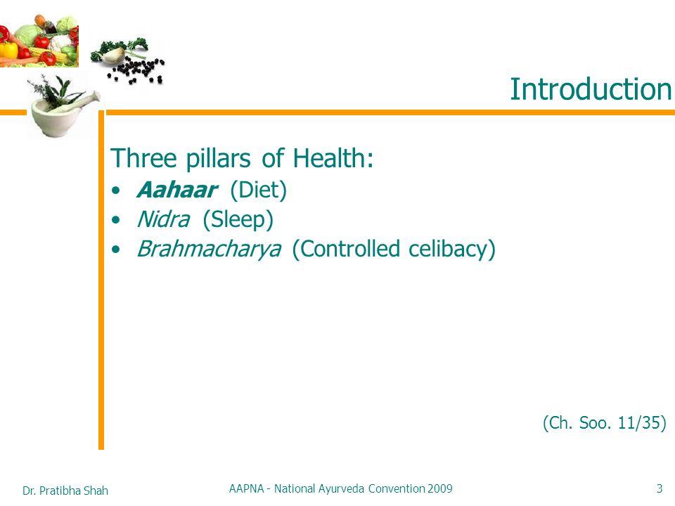 Dr. Pratibha Shah AAPNA - National Ayurveda Convention 2009 3 Introduction Three pillars of Health: Aahaar (Diet) Nidra (Sleep) Brahmacharya (Controll