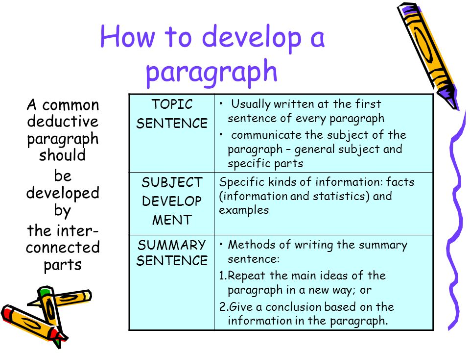 How to develop a paragraph A common deductive paragraph should be developed by the inter- connected parts TOPIC SENTENCE Usually written at the first sentence of every paragraph communicate the subject of the paragraph – general subject and specific parts SUBJECT DEVELOP MENT Specific kinds of information: facts (information and statistics) and examples SUMMARY SENTENCE Methods of writing the summary sentence: 1.Repeat the main ideas of the paragraph in a new way; or 2.Give a conclusion based on the information in the paragraph.