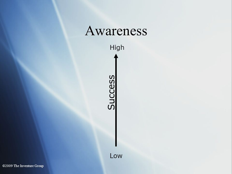 Awareness Low High Success ©2009 The Inventure Group