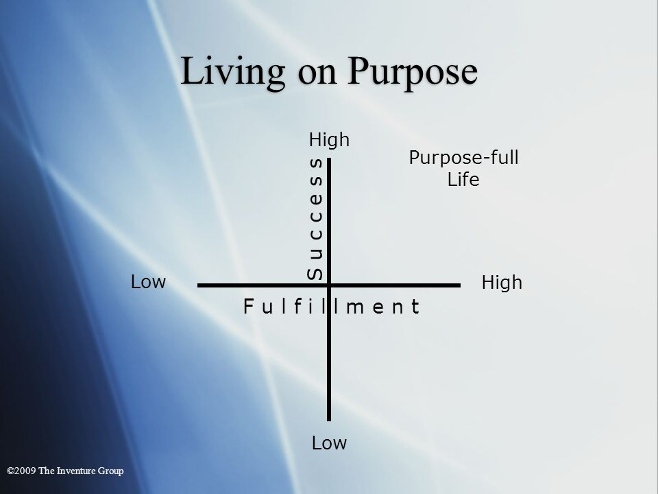 High Low High Low Living on Purpose Purpose-full Life S u c c e s s F u l f i l l m e n t ©2009 The Inventure Group