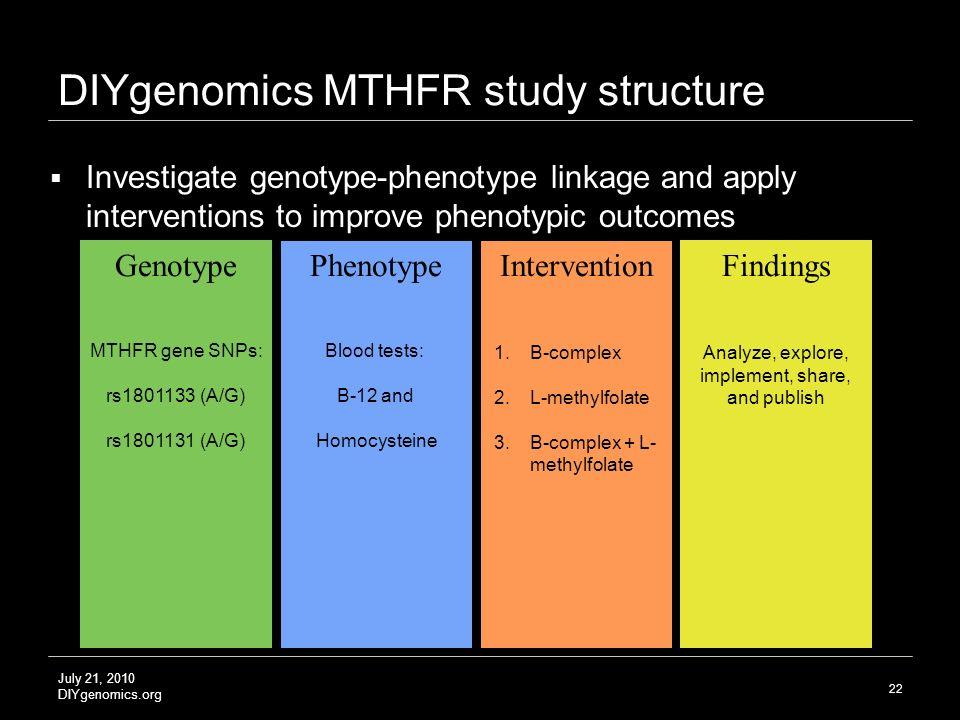 21 July 21, 2010 DIYgenomics.org MTHFR pathway diagram