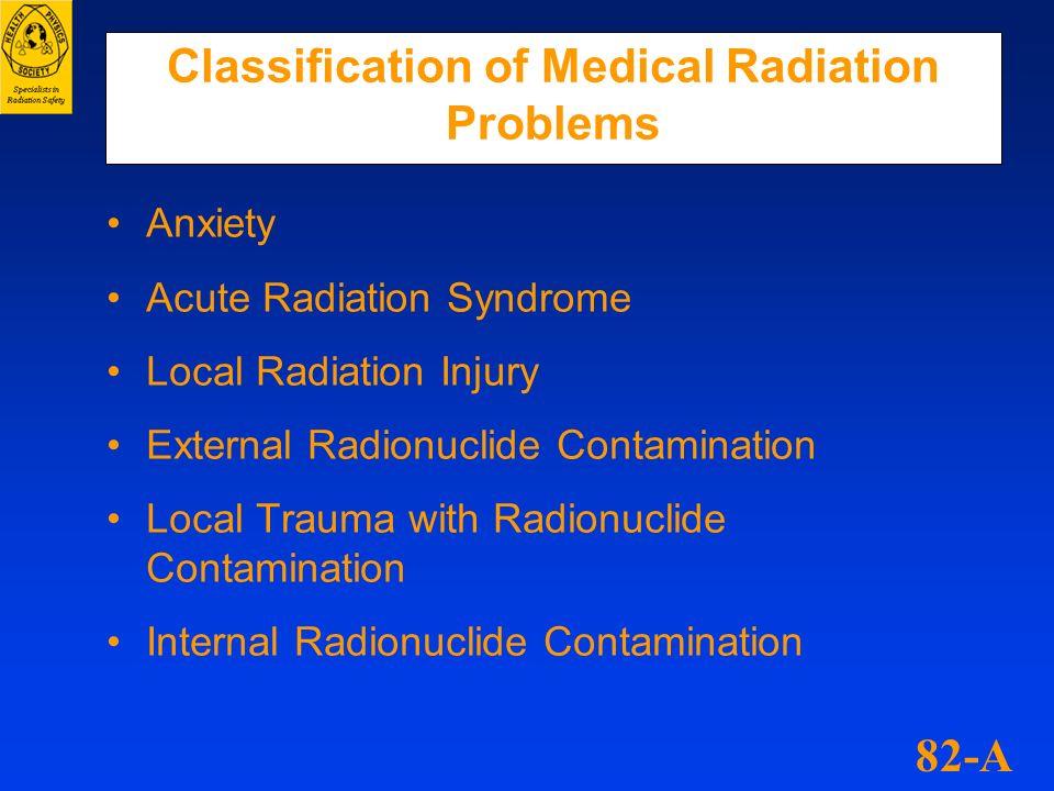 Classification of Medical Radiation Problems Anxiety Acute Radiation Syndrome Local Radiation Injury External Radionuclide Contamination Local Trauma
