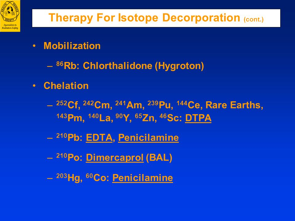 Therapy For Isotope Decorporation (cont.) Mobilization – 86 Rb: Chlorthalidone (Hygroton) Chelation – 252 Cf, 242 Cm, 241 Am, 239 Pu, 144 Ce, Rare Ear