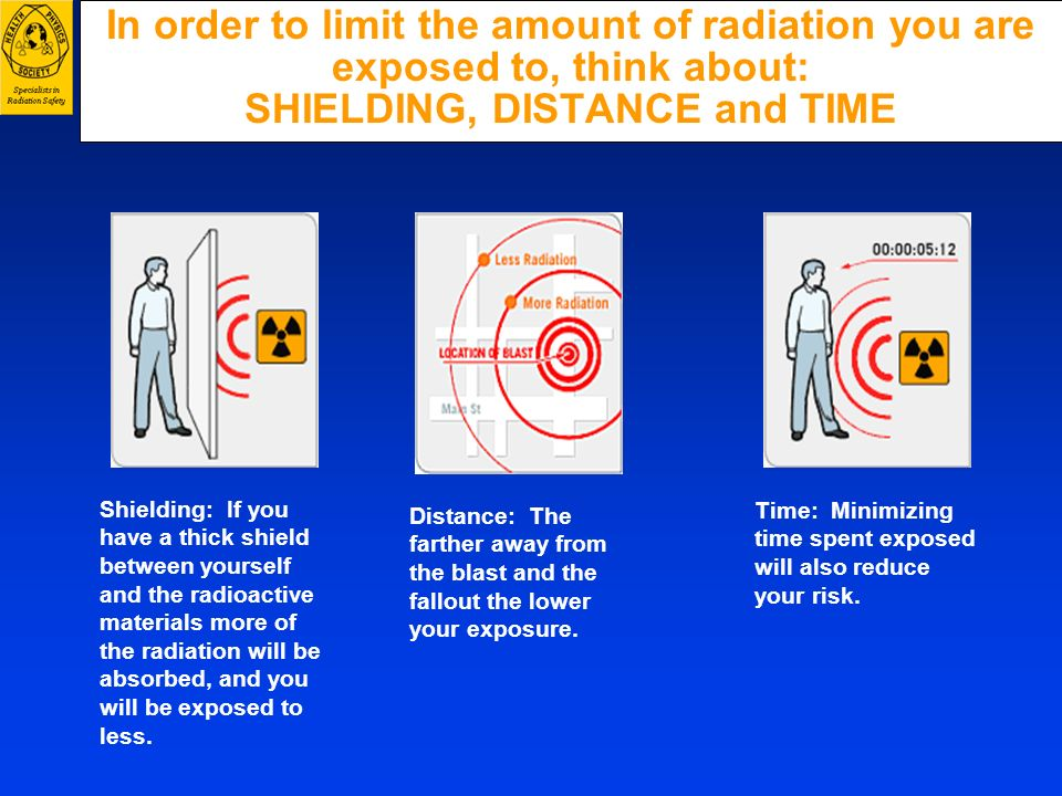 In order to limit the amount of radiation you are exposed to, think about: SHIELDING, DISTANCE and TIME Shielding: If you have a thick shield between