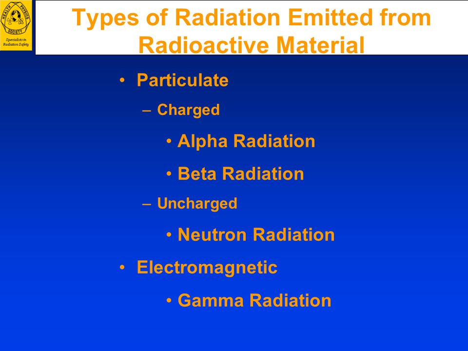 Types of Radiation Emitted from Radioactive Material Particulate –Charged Alpha Radiation Beta Radiation –Uncharged Neutron Radiation Electromagnetic