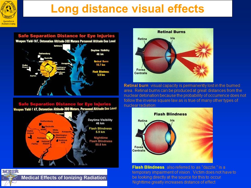 Long distance visual effects Flash Blindness, also referred to as