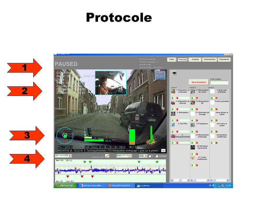 Protocole 1 2 3 4