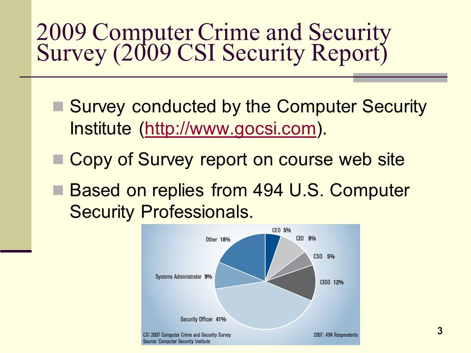 3 2009 Computer Crime and Security Survey (2009 CSI Security Report) Survey conducted by the Computer Security Institute (http://www.gocsi.com).http:/