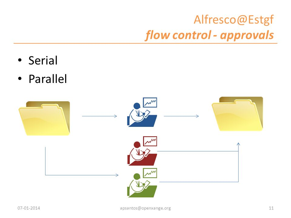 Alfresco@Estgf flow control - approvals Serial Parallel 07-01-201411apsantos@openxange.org