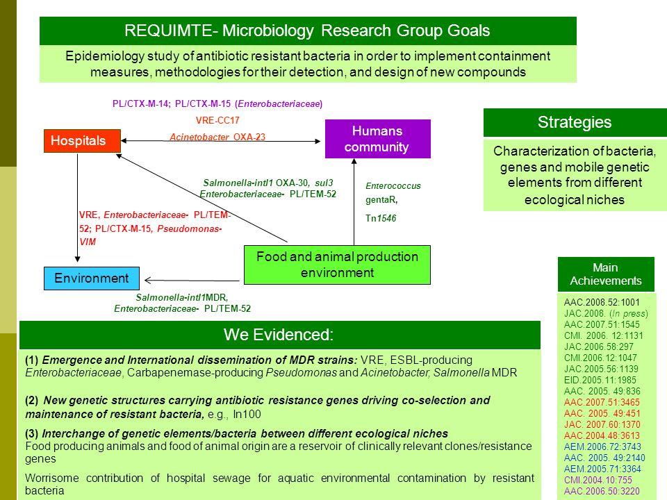 Hospitals Food and animal production environment Humans community Environment VRE, Enterobacteriaceae- PL/TEM- 52; PL/CTX-M-15, Pseudomonas- VIM Enter