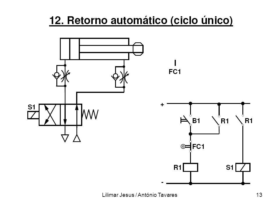 Lilimar Jesus / António Tavares13