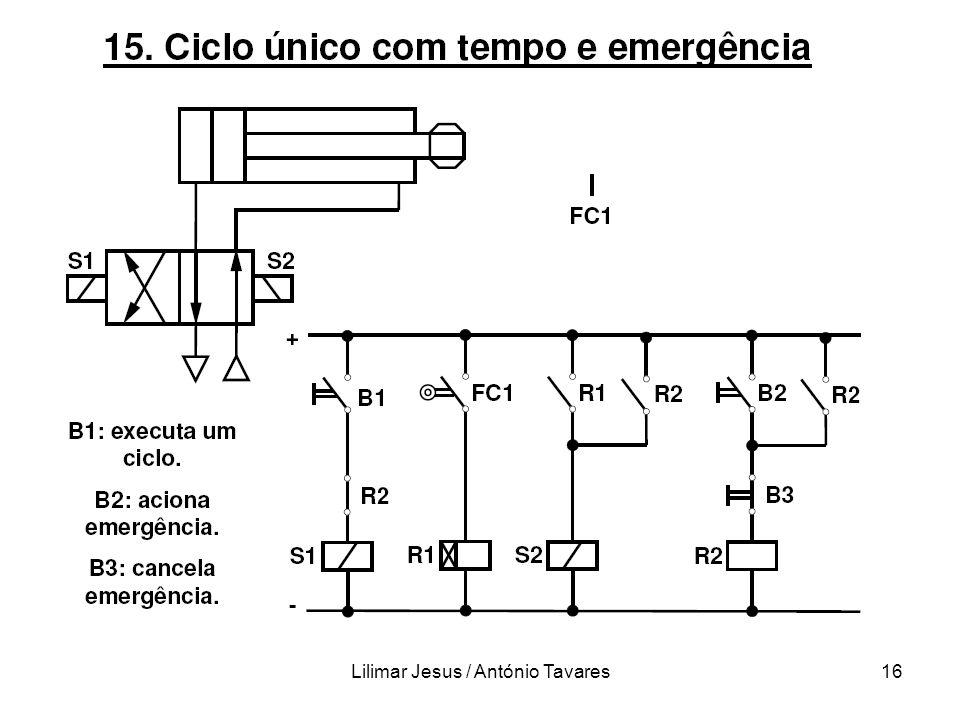 Lilimar Jesus / António Tavares16