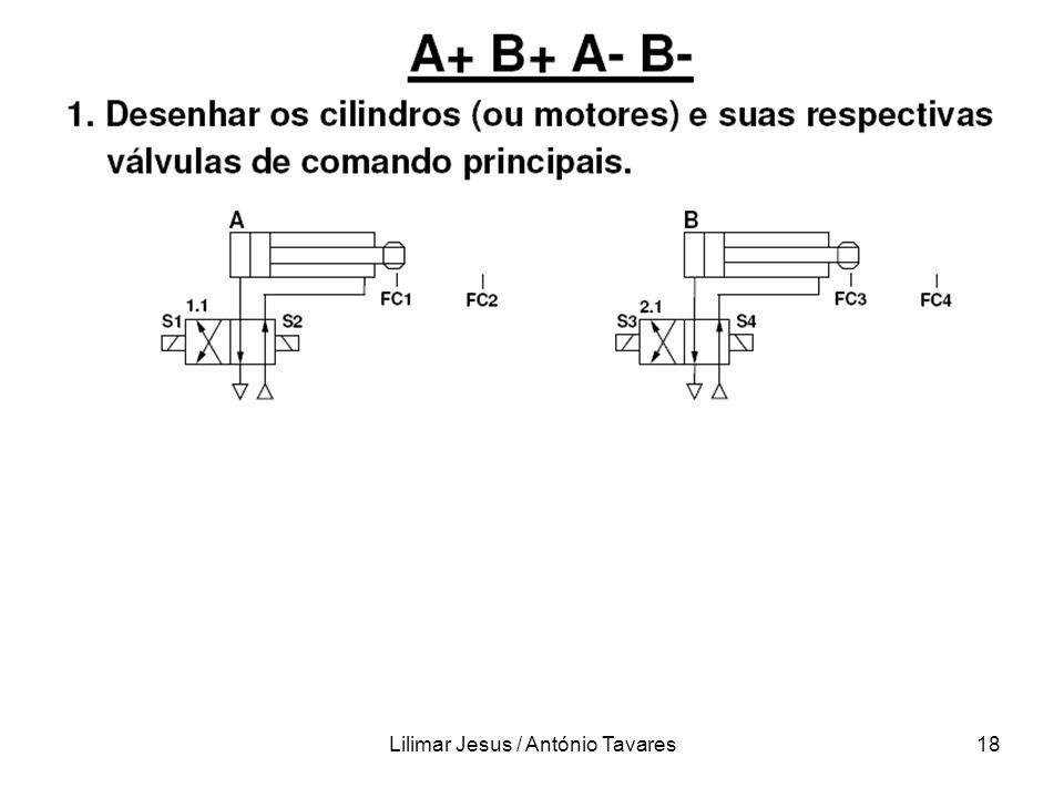 Lilimar Jesus / António Tavares18