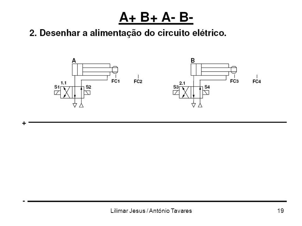 Lilimar Jesus / António Tavares19