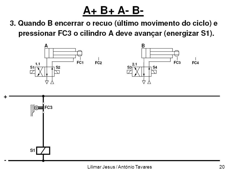 Lilimar Jesus / António Tavares20
