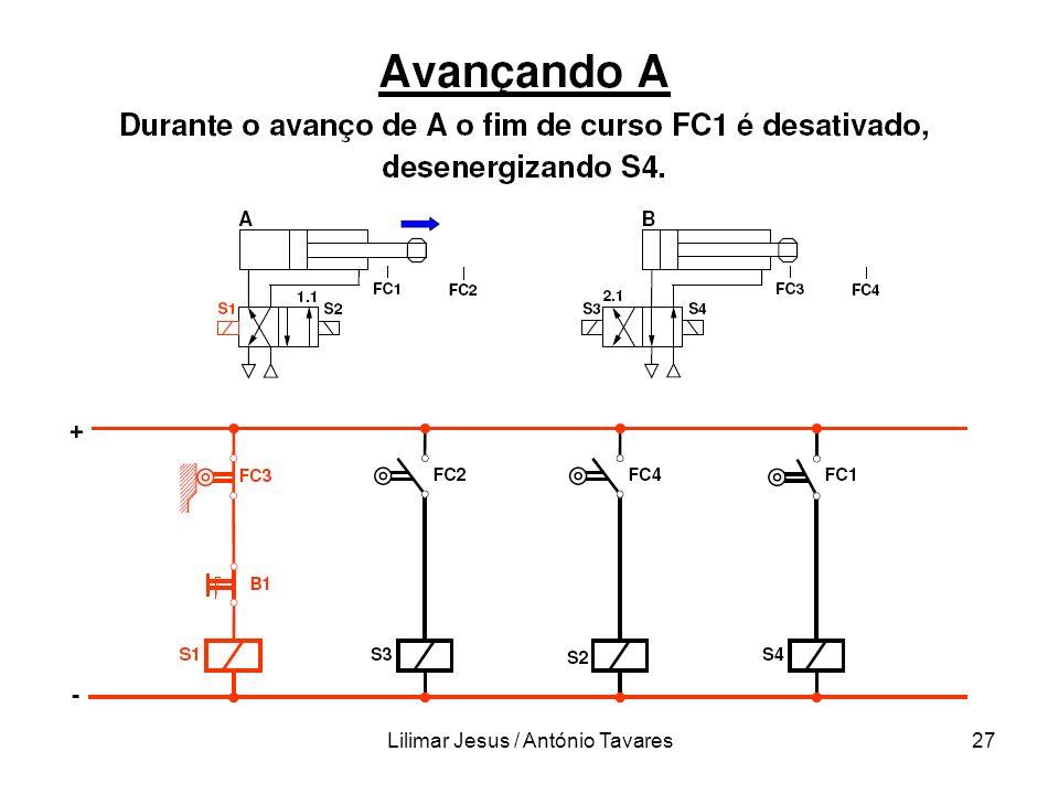 Lilimar Jesus / António Tavares27