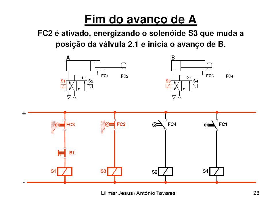 Lilimar Jesus / António Tavares28